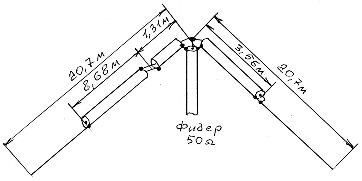 Кв антенна базука на 80 метров